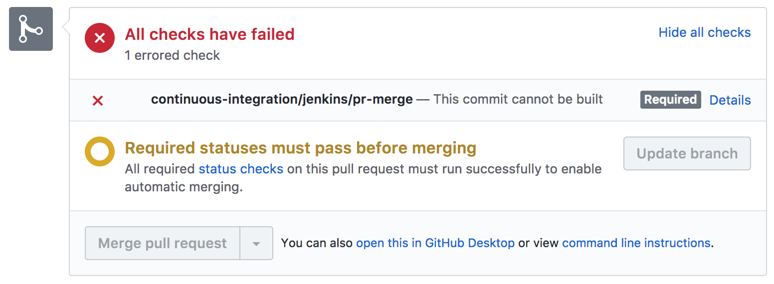 Practical guide to CI with Jenkins and GitHub | GitHub Resources